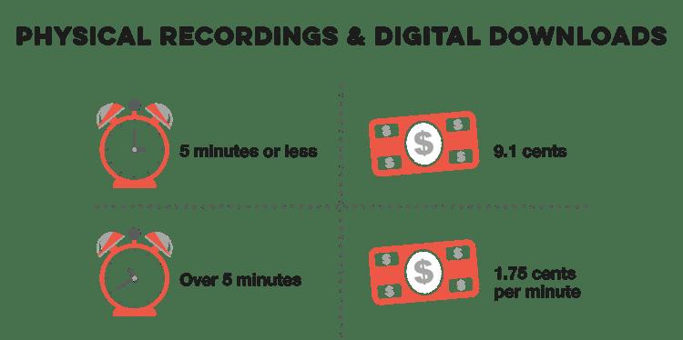 Physical Recordings & Digital Downloads-2-1