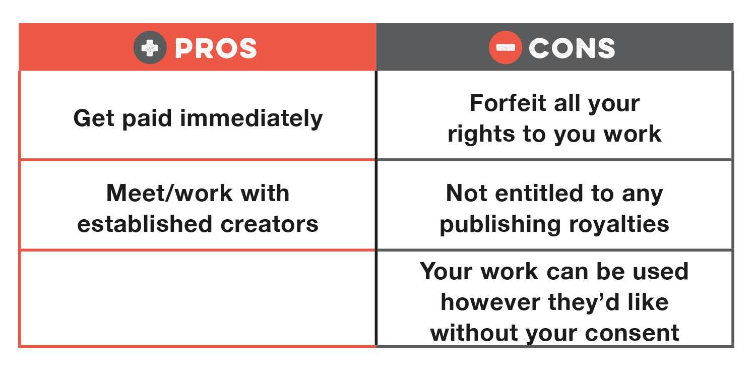 Work For Hire Pros & Cons