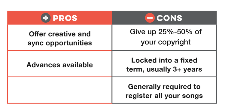 Co-Publishing Deal Pros & Cons